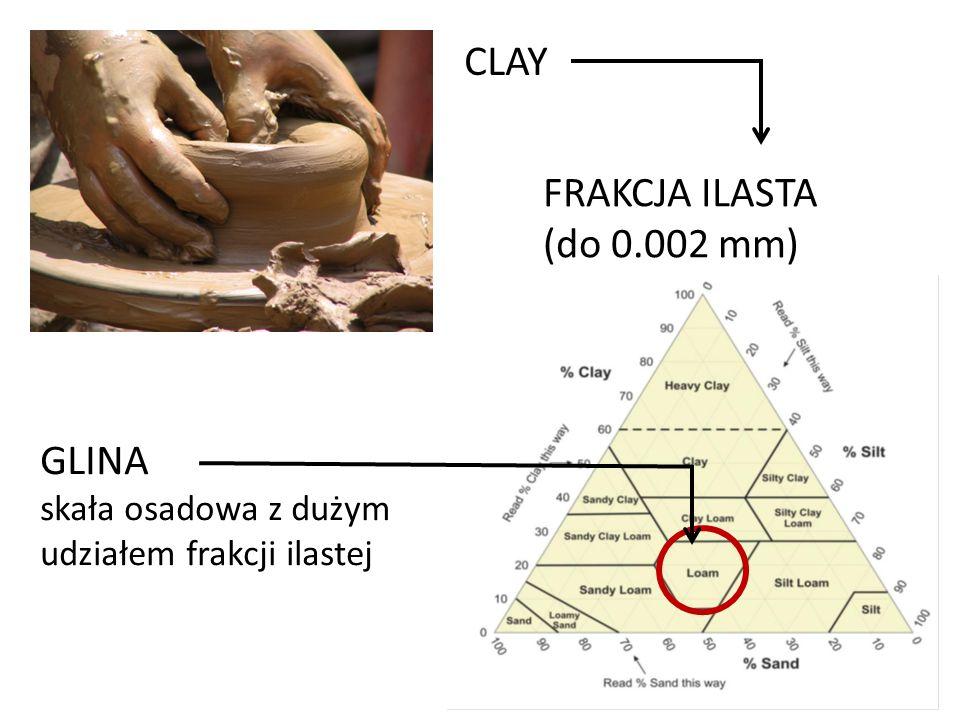 CLAY FRAKCJA ILASTA (do 0.002 mm) GLINA skała osadowa z dużym udziałem frakcji ilastej