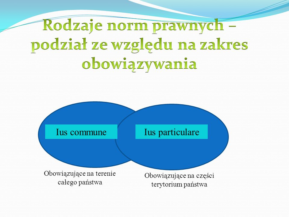 Ius communeIus particulare Obowiązujące na terenie całego państwa Obowiązujące na części terytorium państwa