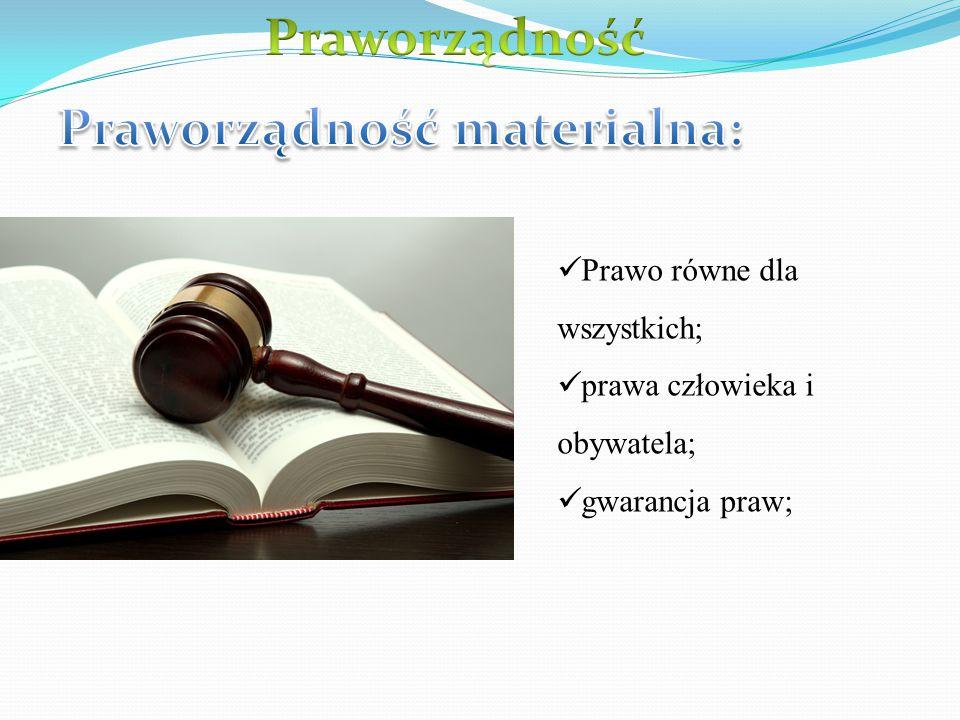 Prawo równe dla wszystkich; prawa człowieka i obywatela; gwarancja praw;