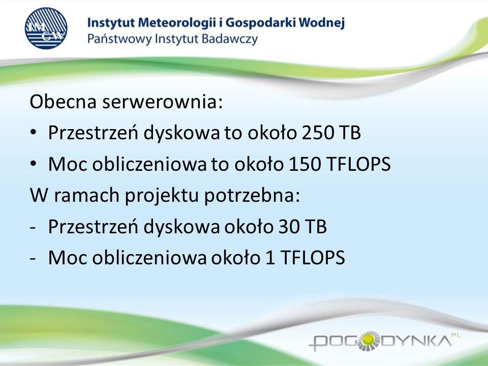 Obecna serwerownia: Przestrzeń dyskowa to około 250 TB Moc obliczeniowa to około 150 TFLOPS W ramach projektu potrzebna: -Przestrzeń dyskowa około 30