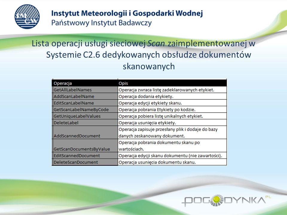 Lista operacji usługi sieciowej Scan zaimplementowanej w Systemie C2.6 dedykowanych obsłudze dokumentów skanowanych