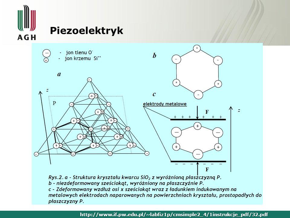 Piezoelektryk http://www.if.pw.edu.pl/~labfiz1p/cmsimple2_4/1instrukcje_pdf/32.pdf