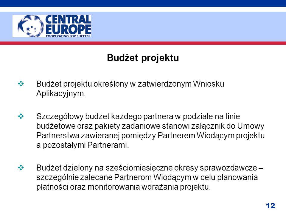 12 Budżet projektu  Budżet projektu określony w zatwierdzonym Wniosku Aplikacyjnym.  Szczegółowy budżet każdego partnera w podziale na linie budżeto
