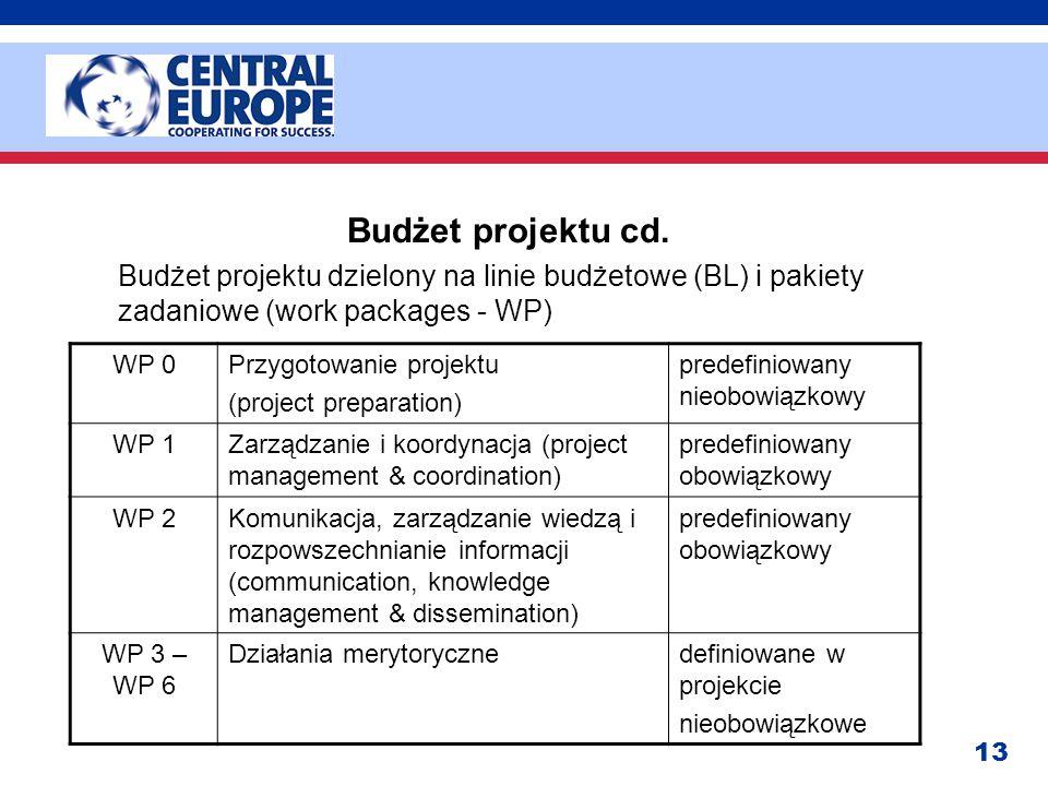 13 Budżet projektu cd. Budżet projektu dzielony na linie budżetowe (BL) i pakiety zadaniowe (work packages - WP) WP 0Przygotowanie projektu (project p