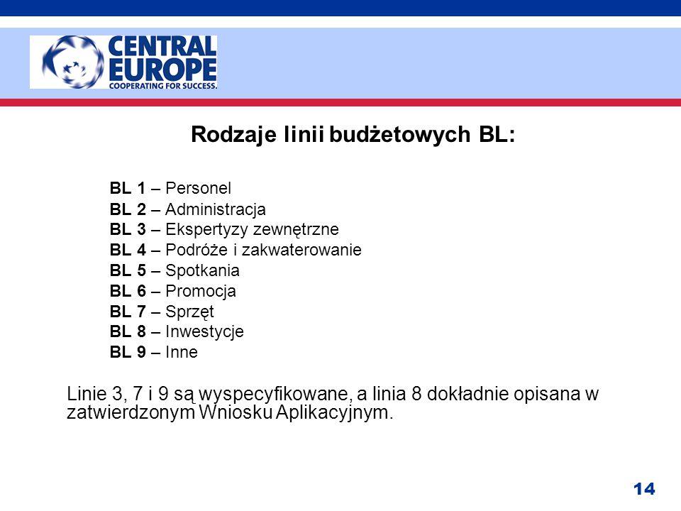 14 Rodzaje linii budżetowych BL: BL 1 – Personel BL 2 – Administracja BL 3 – Ekspertyzy zewnętrzne BL 4 – Podróże i zakwaterowanie BL 5 – Spotkania BL