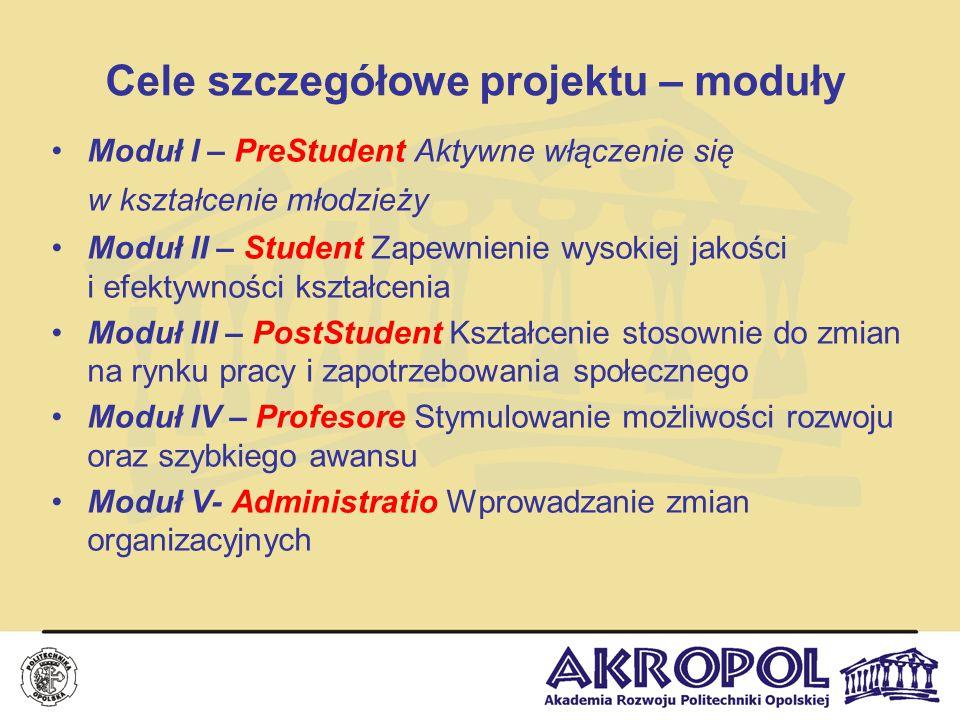 Cele szczegółowe projektu – moduły Moduł I – PreStudent Aktywne włączenie się w kształcenie młodzieży Moduł II – Student Zapewnienie wysokiej jakości