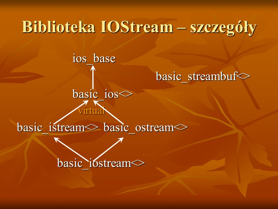 Biblioteka IOStream – szczegóły ios_base basic_streambuf<> basic_streambuf<>basic_ios<> virtual virtual basic_istream<> basic_ostream<> basic_iostream<> basic_iostream<>
