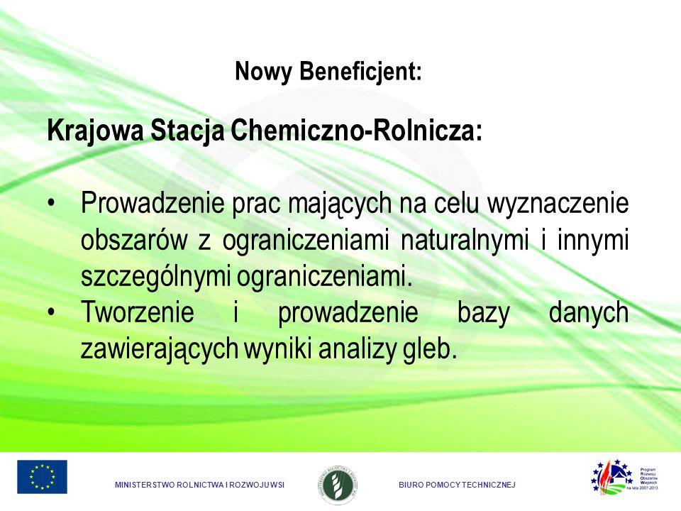 MINISTERSTWO ROLNICTWA I ROZWOJU WSIBIURO POMOCY TECHNICZNEJ Krajowa Stacja Chemiczno-Rolnicza: Prowadzenie prac mających na celu wyznaczenie obszarów