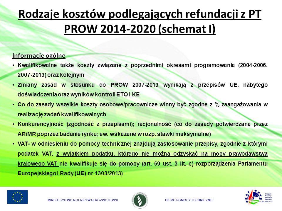 MINISTERSTWO ROLNICTWA I ROZWOJU WSIBIURO POMOCY TECHNICZNEJ Rodzaje kosztów podlegających refundacji z PT PROW 2014-2020 (schemat I) Informacje ogóln