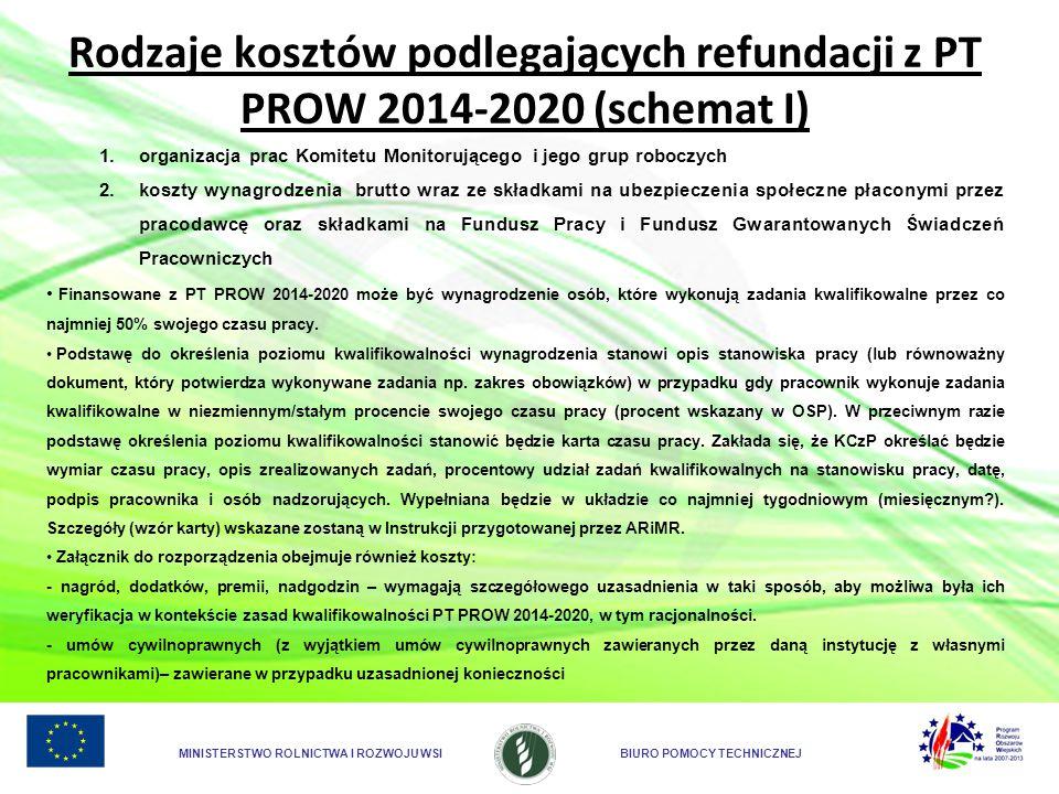 MINISTERSTWO ROLNICTWA I ROZWOJU WSIBIURO POMOCY TECHNICZNEJ Rodzaje kosztów podlegających refundacji z PT PROW 2014-2020 (schemat I) 1.organizacja pr