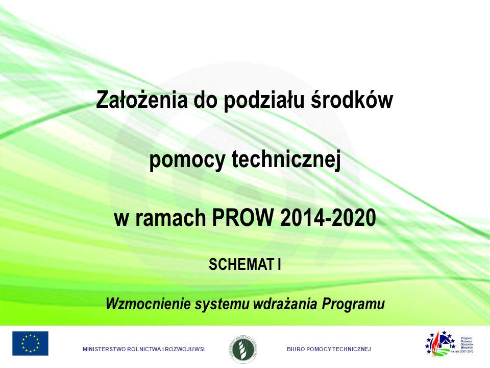 MINISTERSTWO ROLNICTWA I ROZWOJU WSIBIURO POMOCY TECHNICZNEJ Schemat I Wzmocnienie systemu wdrażania Programu Schemat I Wzmocnienie systemu wdrażania Programu Schemat II Wsparcie funkcjonowania krajowej sieci obszarów wiejskich oraz realizacja działań informacyjno-promocyjnych PROW 2014-2020 Schemat II Wsparcie funkcjonowania krajowej sieci obszarów wiejskich oraz realizacja działań informacyjno-promocyjnych PROW 2014-2020