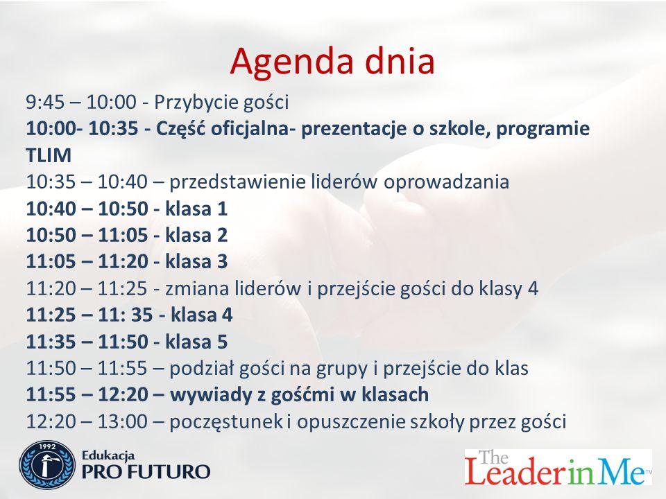 Agenda dnia 9:45 – 10:00 - Przybycie gości 10:00- 10:35 - Część oficjalna- prezentacje o szkole, programie TLIM 10:35 – 10:40 – przedstawienie liderów oprowadzania 10:40 – 10:50 - klasa 1 10:50 – 11:05 - klasa 2 11:05 – 11:20 - klasa 3 11:20 – 11:25 - zmiana liderów i przejście gości do klasy 4 11:25 – 11: 35 - klasa 4 11:35 – 11:50 - klasa 5 11:50 – 11:55 – podział gości na grupy i przejście do klas 11:55 – 12:20 – wywiady z gośćmi w klasach 12:20 – 13:00 – poczęstunek i opuszczenie szkoły przez gości