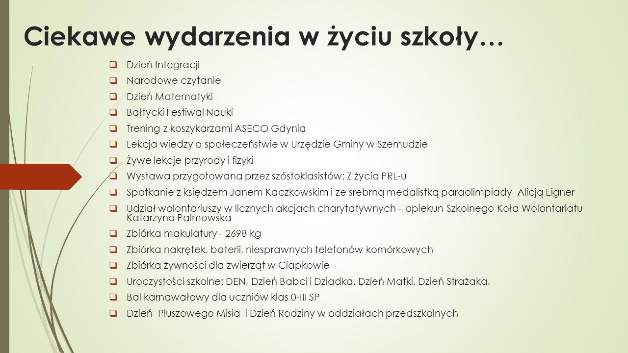  Dzień Integracji  Narodowe czytanie  Dzień Matematyki  Bałtycki Festiwal Nauki  Trening z koszykarzami ASECO Gdynia  Lekcja wiedzy o społeczeńs