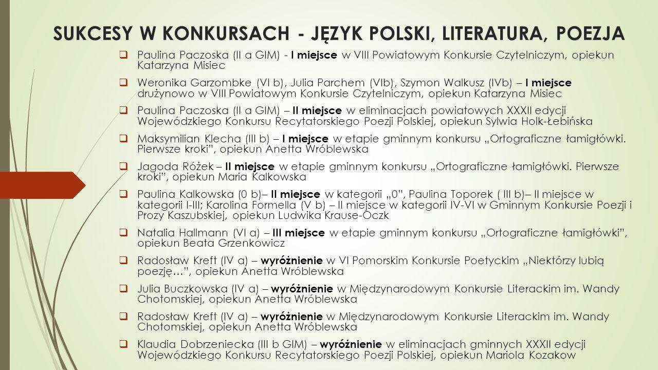 SUKCESY W KONKURSACH - JĘZYK POLSKI, LITERATURA, POEZJA  Paulina Paczoska (II a GIM) - I miejsce w VIII Powiatowym Konkursie Czytelniczym, opiekun Ka