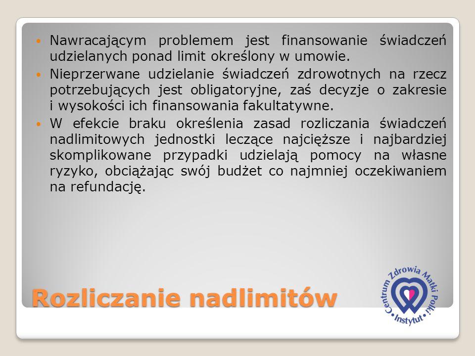 Rozliczanie nadlimitów Nawracającym problemem jest finansowanie świadczeń udzielanych ponad limit określony w umowie. Nieprzerwane udzielanie świadcze