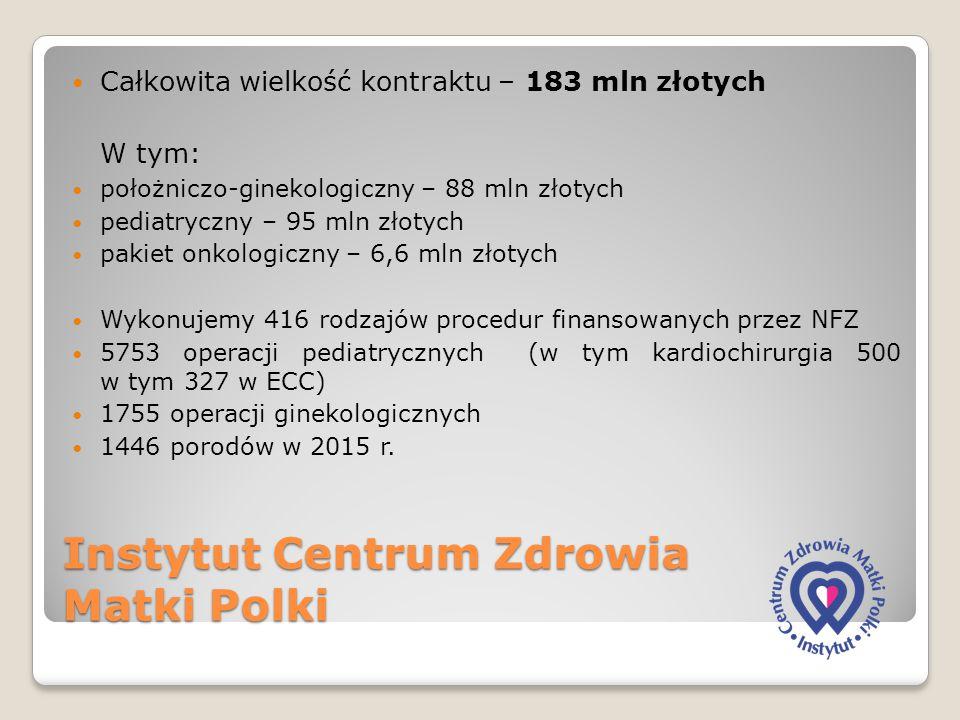 Całkowita wielkość kontraktu – 183 mln złotych W tym: położniczo-ginekologiczny – 88 mln złotych pediatryczny – 95 mln złotych pakiet onkologiczny – 6