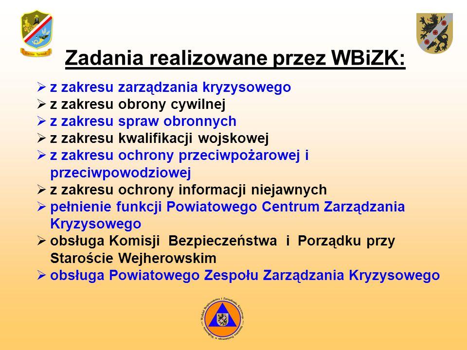 Zadania realizowane przez WBiZK:  z zakresu zarządzania kryzysowego  z zakresu obrony cywilnej  z zakresu spraw obronnych  z zakresu kwalifikacji