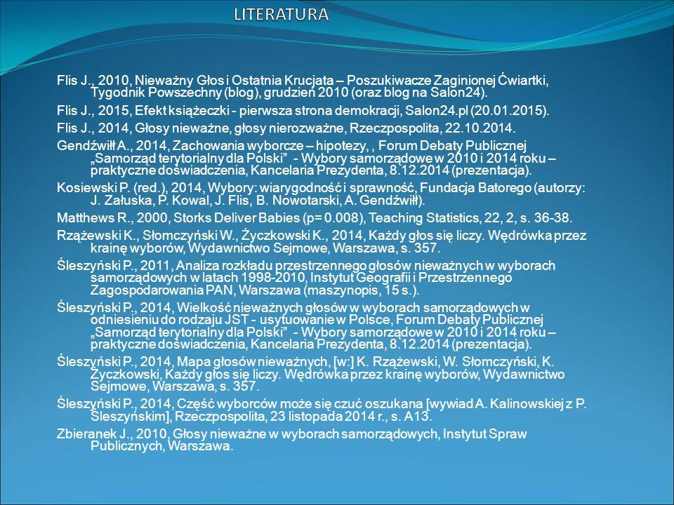 Flis J., 2010, Nieważny Głos i Ostatnia Krucjata – Poszukiwacze Zaginionej Ćwiartki, Tygodnik Powszechny (blog), grudzień 2010 (oraz blog na Salon24).