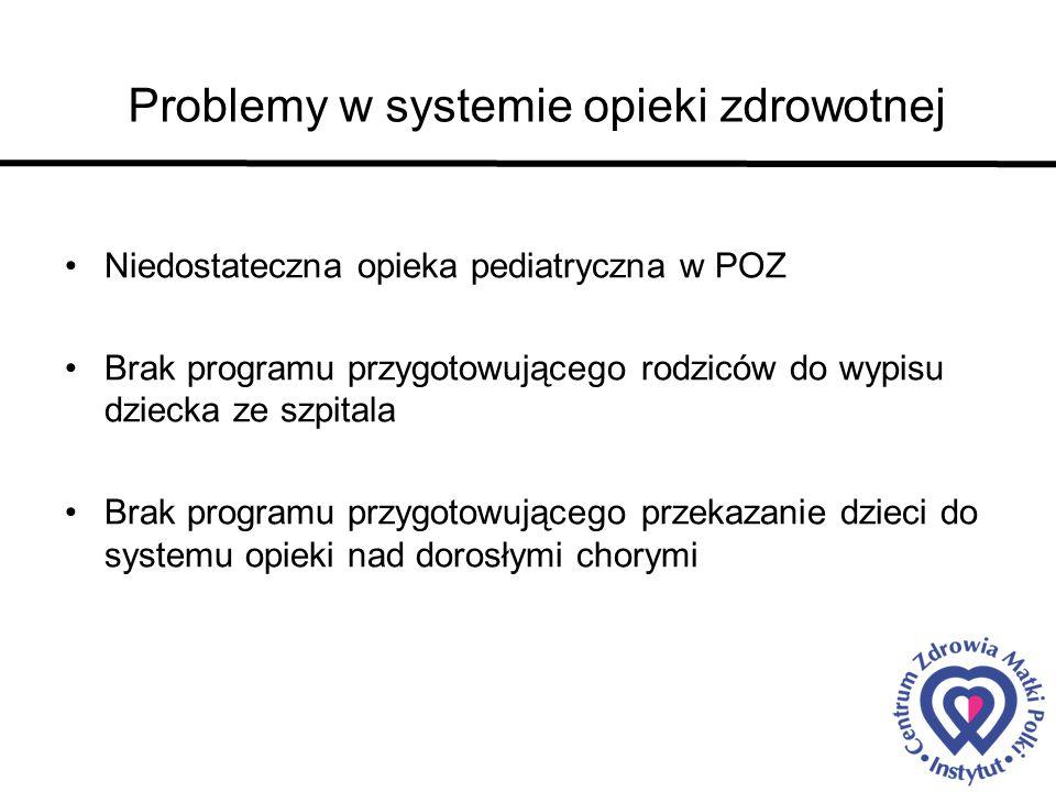 Problemy w systemie opieki zdrowotnej Niedostateczna opieka pediatryczna w POZ Brak programu przygotowującego rodziców do wypisu dziecka ze szpitala Brak programu przygotowującego przekazanie dzieci do systemu opieki nad dorosłymi chorymi