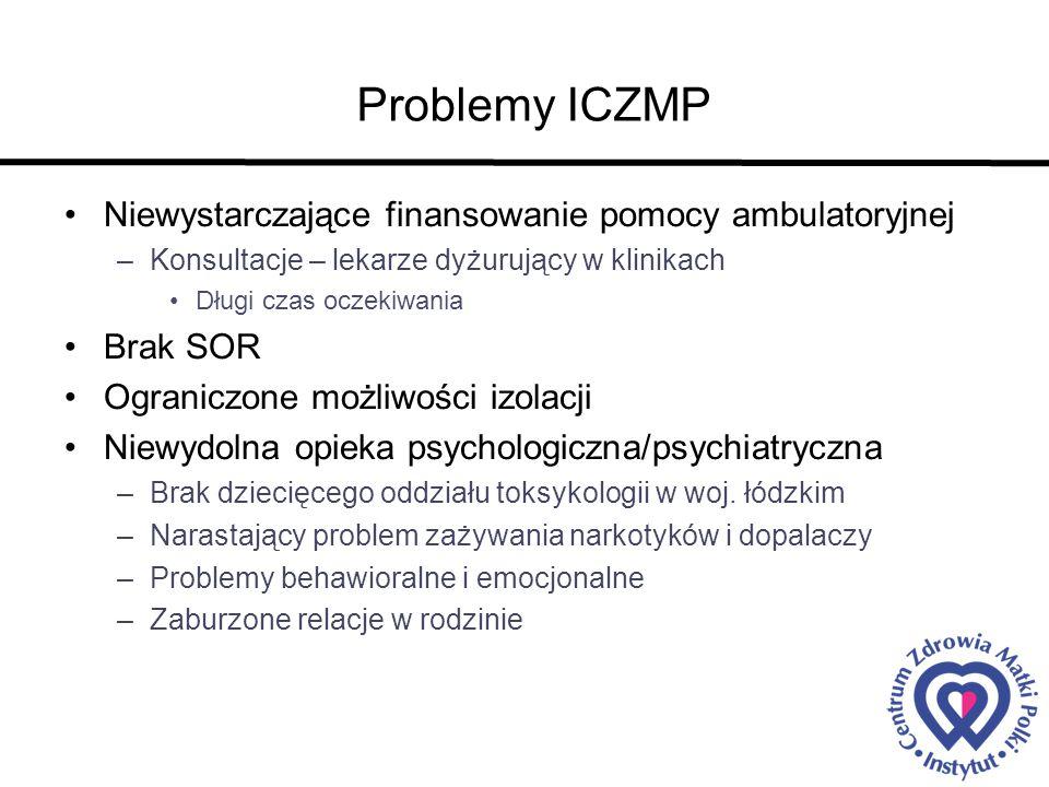 Problemy ICZMP Niewystarczające finansowanie pomocy ambulatoryjnej –Konsultacje – lekarze dyżurujący w klinikach Długi czas oczekiwania Brak SOR Ograniczone możliwości izolacji Niewydolna opieka psychologiczna/psychiatryczna –Brak dziecięcego oddziału toksykologii w woj.