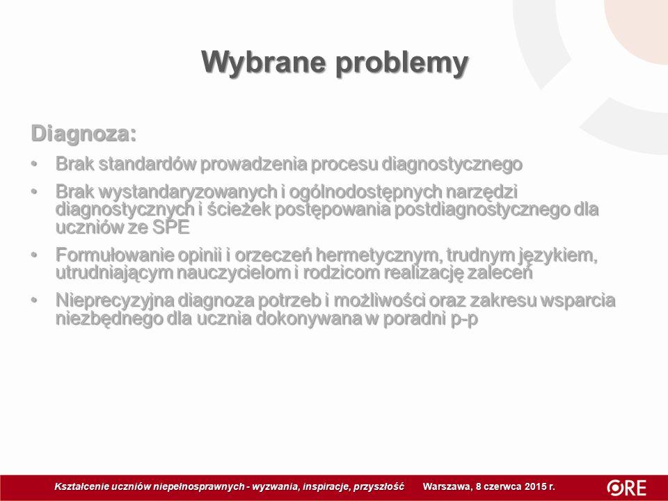 Wybrane problemy Kształcenie uczniów niepełnosprawnych - wyzwania, inspiracje, przyszłość Warszawa, 8 czerwca 2015 r Kształcenie uczniów niepełnosprawnych - wyzwania, inspiracje, przyszłość Warszawa, 8 czerwca 2015 r.Diagnoza: Brak standardów prowadzenia procesu diagnostycznegoBrak standardów prowadzenia procesu diagnostycznego Brak wystandaryzowanych i ogólnodostępnych narzędzi diagnostycznych i ścieżek postępowania postdiagnostycznego dla uczniów ze SPEBrak wystandaryzowanych i ogólnodostępnych narzędzi diagnostycznych i ścieżek postępowania postdiagnostycznego dla uczniów ze SPE Formułowanie opinii i orzeczeń hermetycznym, trudnym językiem, utrudniającym nauczycielom i rodzicom realizację zaleceńFormułowanie opinii i orzeczeń hermetycznym, trudnym językiem, utrudniającym nauczycielom i rodzicom realizację zaleceń Nieprecyzyjna diagnoza potrzeb i możliwości oraz zakresu wsparcia niezbędnego dla ucznia dokonywana w poradni p-pNieprecyzyjna diagnoza potrzeb i możliwości oraz zakresu wsparcia niezbędnego dla ucznia dokonywana w poradni p-p