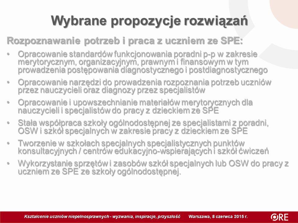 Wybrane propozycje rozwiązań Kształcenie uczniów niepełnosprawnych - wyzwania, inspiracje, przyszłość Warszawa, 8 czerwca 2015 r Kształcenie uczniów n