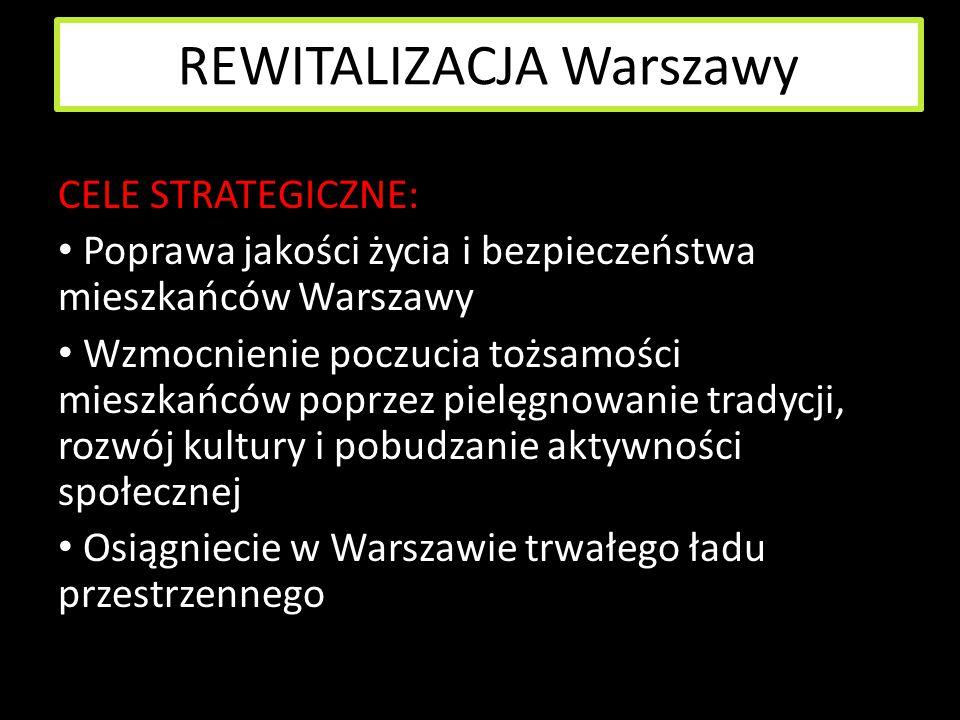 REWITALIZACJA Warszawy CELE STRATEGICZNE: Poprawa jakości życia i bezpieczeństwa mieszkańców Warszawy Wzmocnienie poczucia tożsamości mieszkańców popr