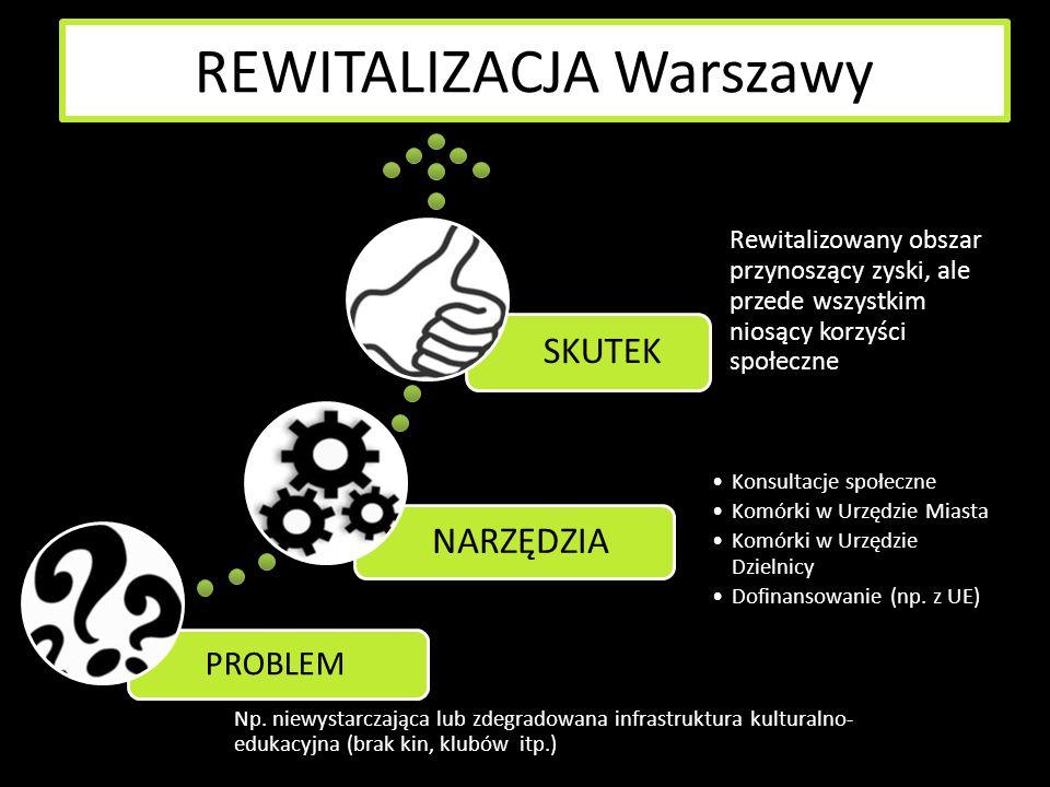 REWITALIZACJA Warszawy PROBLEM Np. niewystarczająca lub zdegradowana infrastruktura kulturalno- edukacyjna (brak kin, klubów itp.) NARZĘDZIA Konsultac