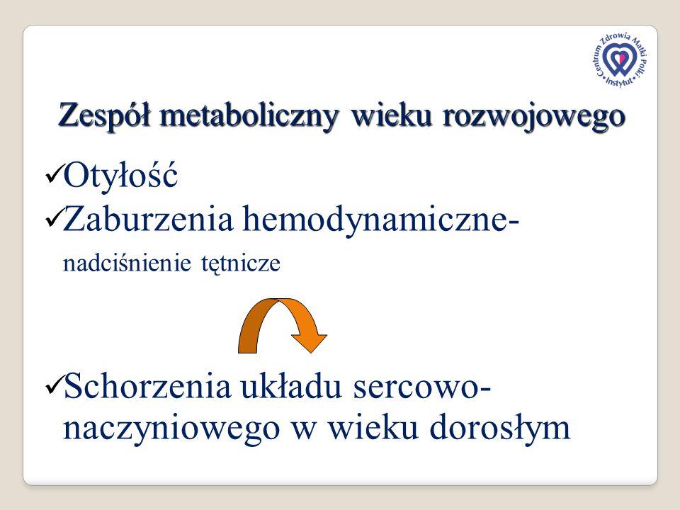 Zespół metaboliczny wieku rozwojowego Otyłość Zaburzenia hemodynamiczne- nadciśnienie tętnicze Schorzenia układu sercowo- naczyniowego w wieku dorosły