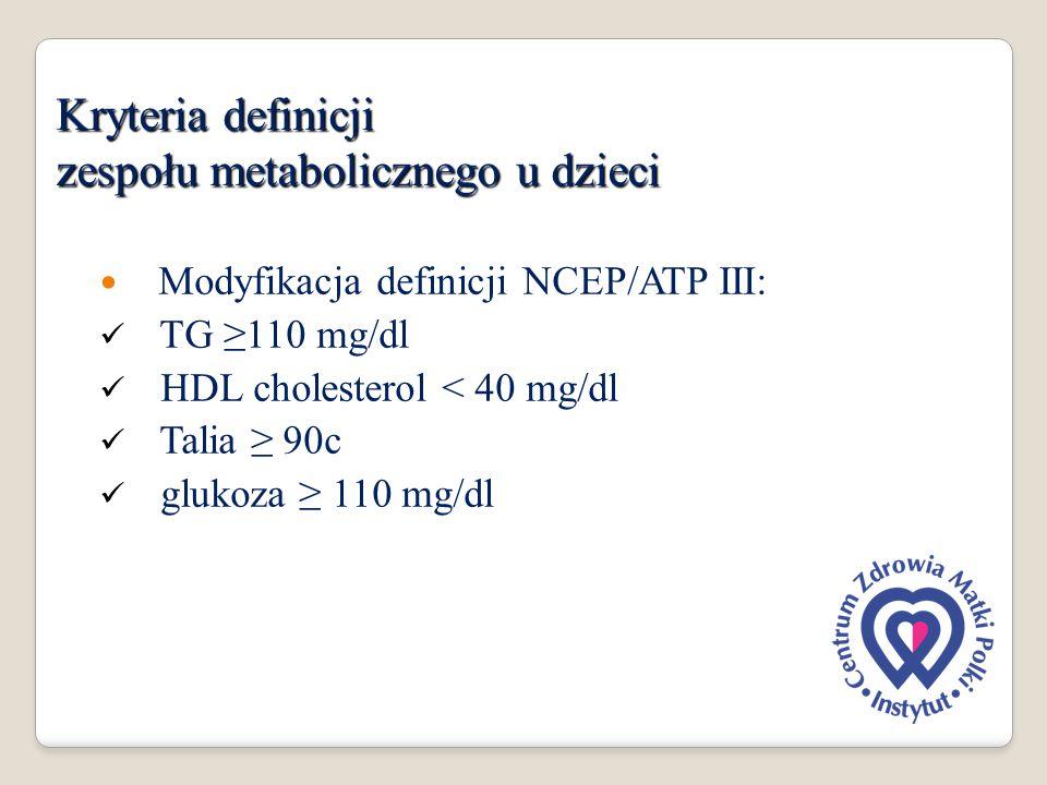 Kryteria definicji zespołu metabolicznego u dzieci Modyfikacja definicji NCEP/ATP III: TG ≥110 mg/dl HDL cholesterol < 40 mg/dl Talia ≥ 90c glukoza ≥