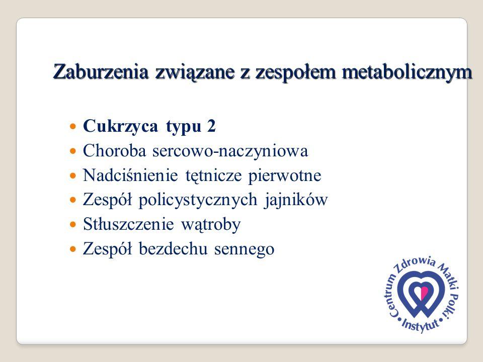 Zaburzenia związane z zespołem metabolicznym Cukrzyca typu 2 Choroba sercowo-naczyniowa Nadciśnienie tętnicze pierwotne Zespół policystycznych jajnikó