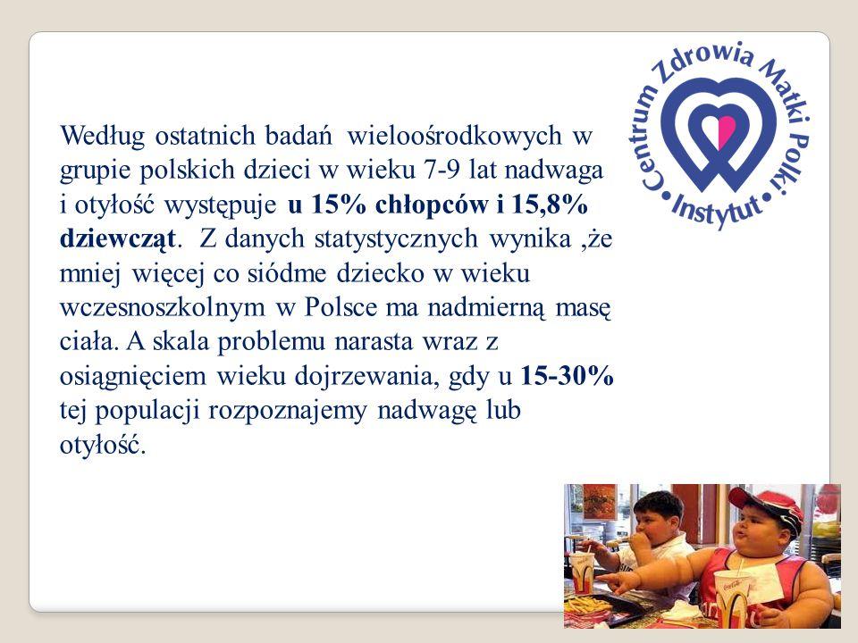 Według ostatnich badań wieloośrodkowych w grupie polskich dzieci w wieku 7-9 lat nadwaga i otyłość występuje u 15% chłopców i 15,8% dziewcząt. Z danyc