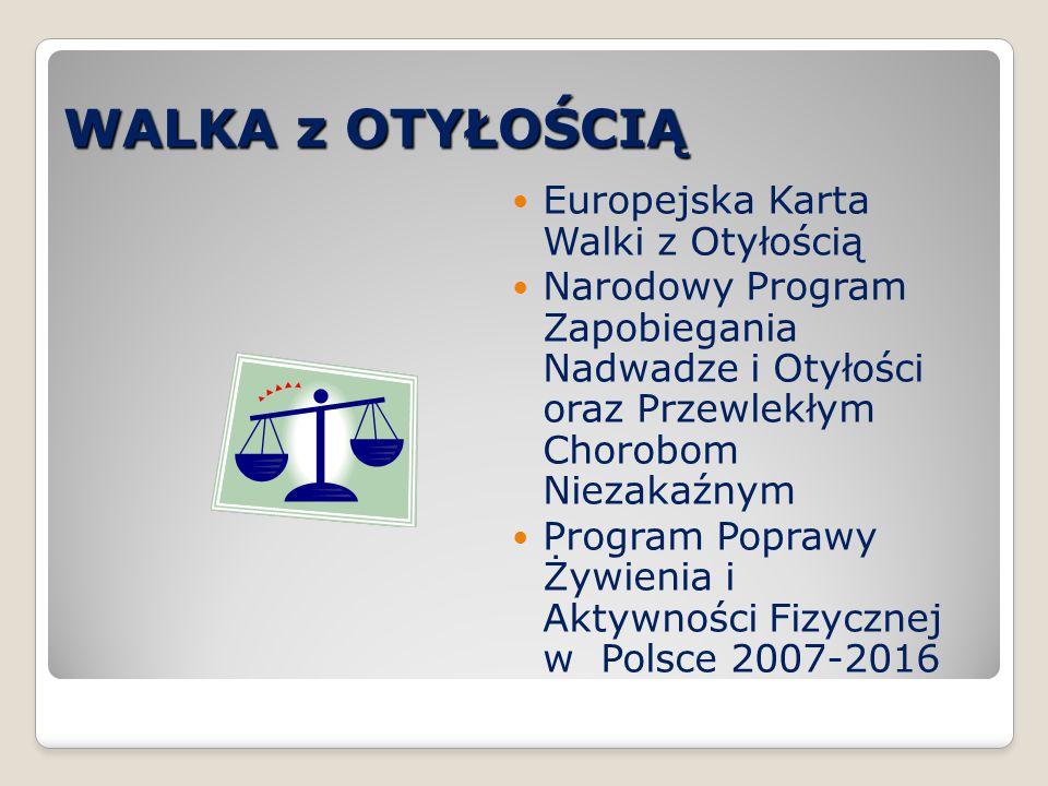 WALKA z OTYŁOŚCIĄ Europejska Karta Walki z Otyłością Narodowy Program Zapobiegania Nadwadze i Otyłości oraz Przewlekłym Chorobom Niezakaźnym Program P