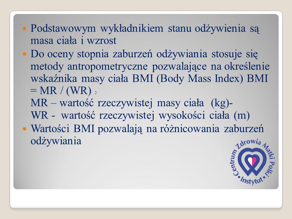 BMI Wartości poniżej 18,5 niedowaga 18,5-24,9 wartości prawidłowe 25,0 – 29,9 nadwaga ( otyłość Iº) 30,0 – 39,9 otyłość IIº 40,0 i powyżej otyłość IIIº, zwana ciężką, śmiertelną