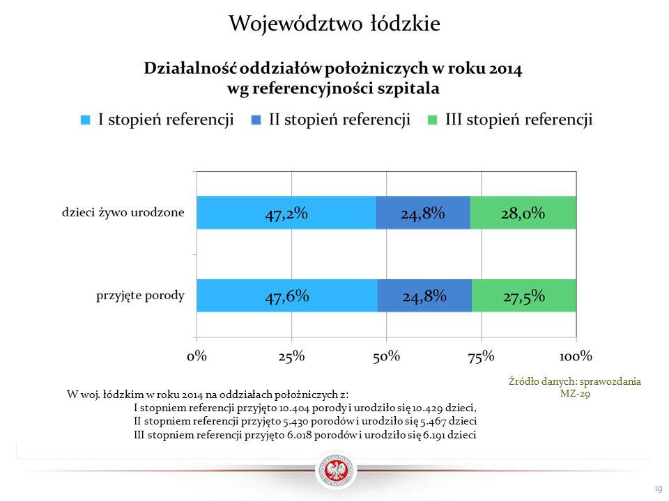 19 Województwo łódzkie Źródło danych: sprawozdania MZ-29 W woj.