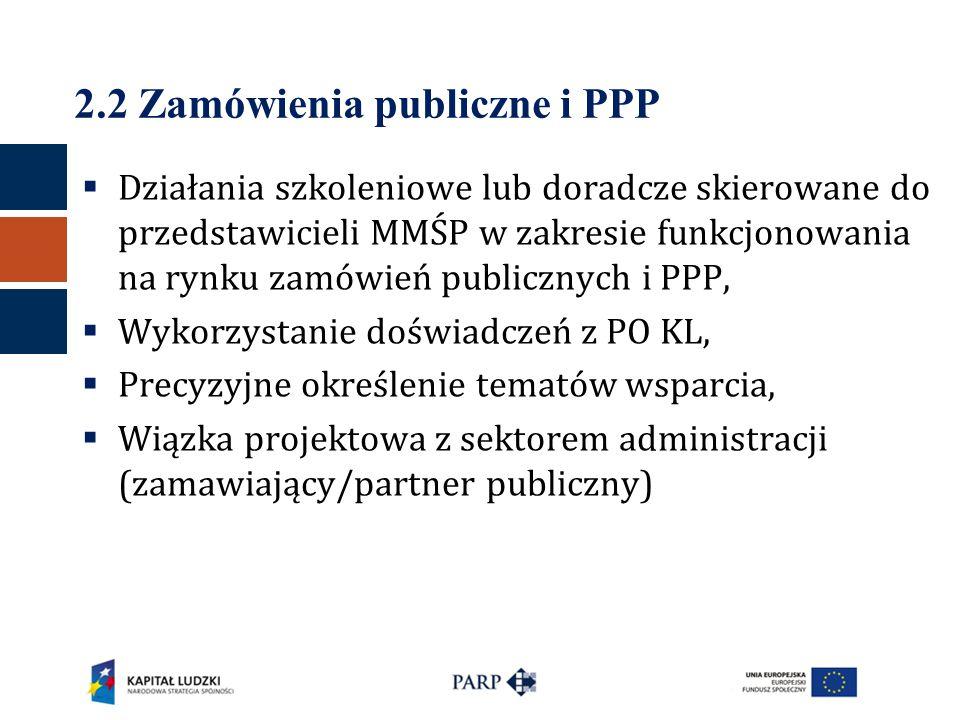  Działania szkoleniowe lub doradcze skierowane do przedstawicieli MMŚP w zakresie funkcjonowania na rynku zamówień publicznych i PPP,  Wykorzystanie