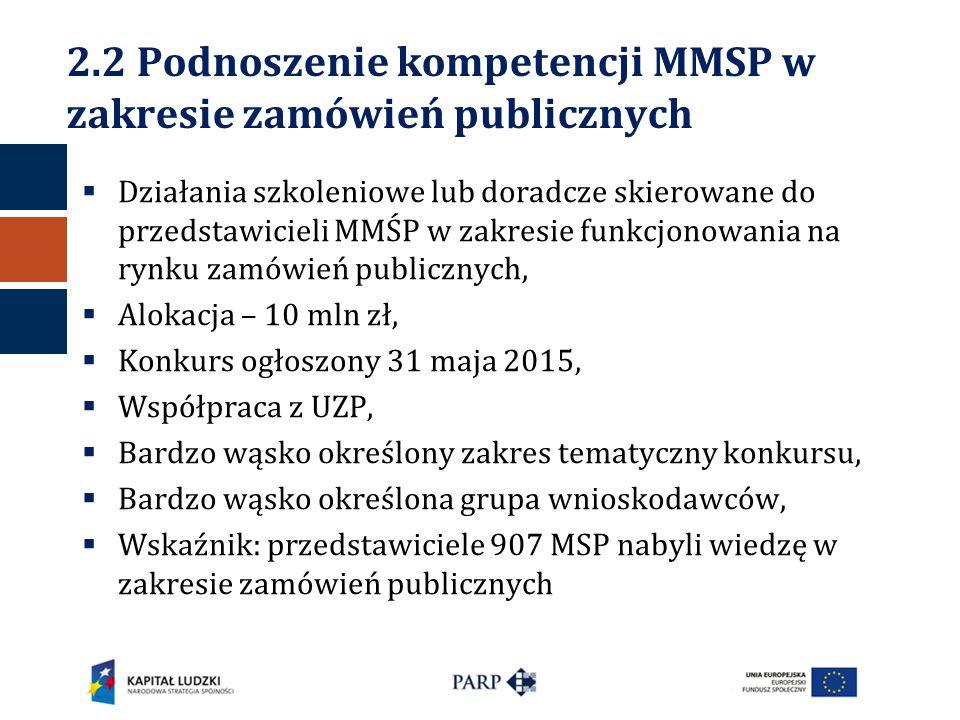  Działania szkoleniowe lub doradcze skierowane do przedstawicieli MMŚP w zakresie funkcjonowania na rynku zamówień publicznych,  Alokacja – 10 mln z
