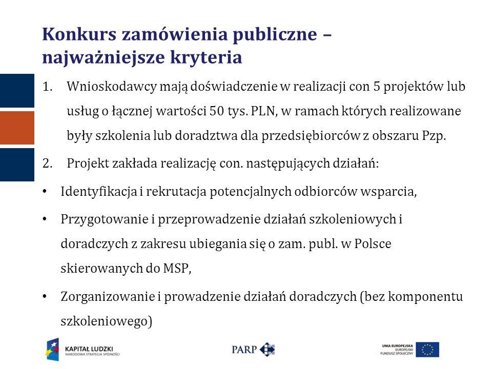 1.Wnioskodawcy mają doświadczenie w realizacji con 5 projektów lub usług o łącznej wartości 50 tys. PLN, w ramach których realizowane były szkolenia l