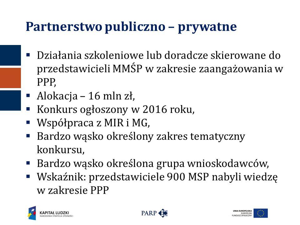 Partnerstwo publiczno – prywatne  Działania szkoleniowe lub doradcze skierowane do przedstawicieli MMŚP w zakresie zaangażowania w PPP,  Alokacja –