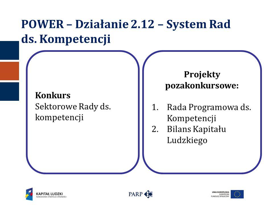 POWER – Działanie 2.12 – System Rad ds. Kompetencji Konkurs Sektorowe Rady ds. kompetencji Projekty pozakonkursowe: 1.Rada Programowa ds. Kompetencji