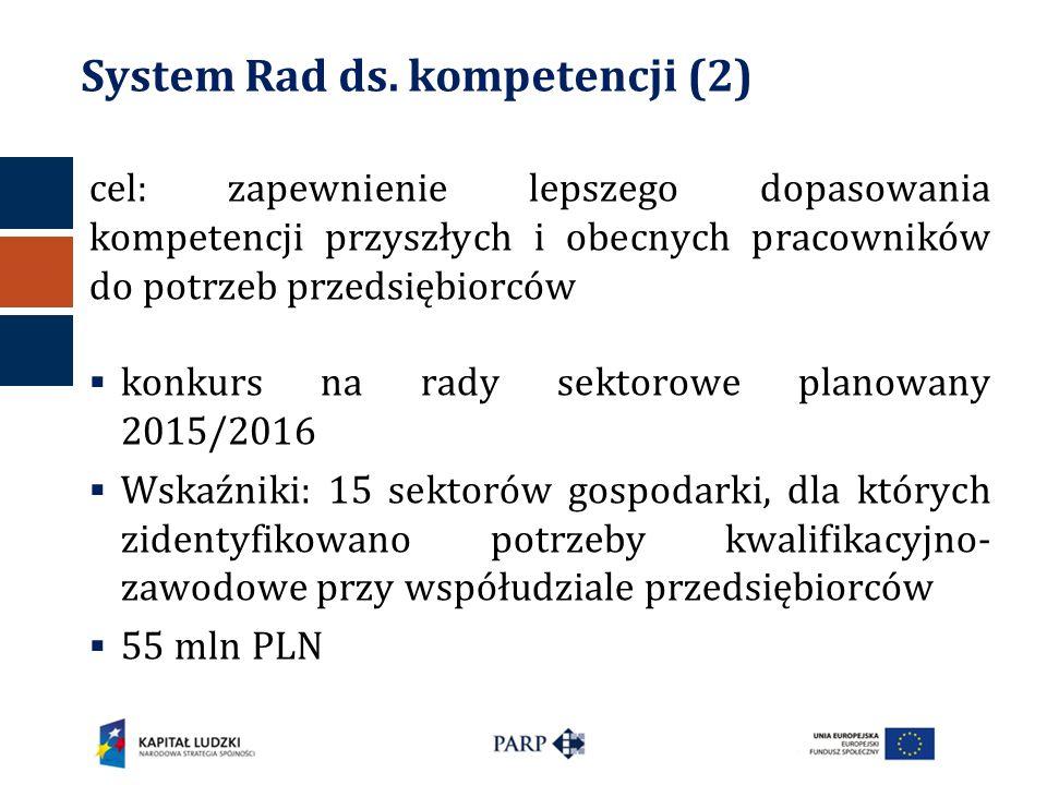 System Rad ds. kompetencji (2) cel: zapewnienie lepszego dopasowania kompetencji przyszłych i obecnych pracowników do potrzeb przedsiębiorców  konkur
