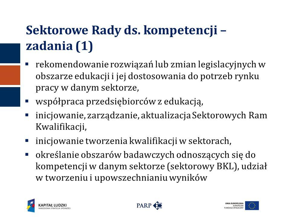  rekomendowanie rozwiązań lub zmian legislacyjnych w obszarze edukacji i jej dostosowania do potrzeb rynku pracy w danym sektorze,  współpraca przed