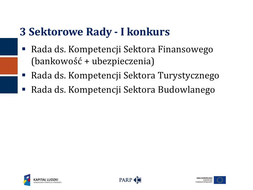 Rada ds. Kompetencji Sektora Finansowego (bankowość + ubezpieczenia)  Rada ds. Kompetencji Sektora Turystycznego  Rada ds. Kompetencji Sektora Bud