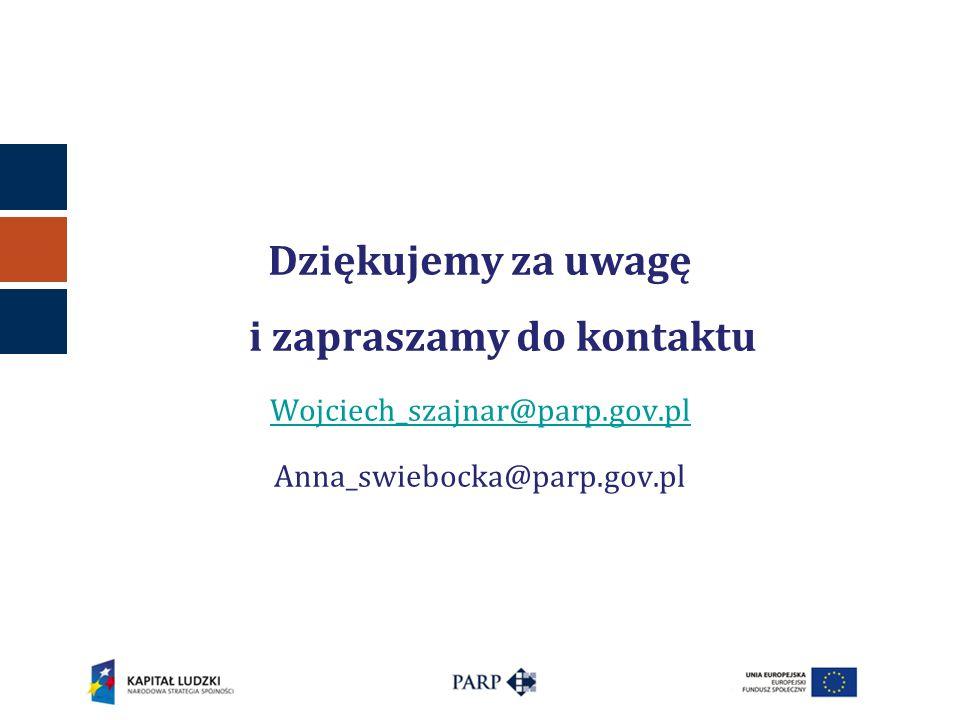 Dziękujemy za uwagę i zapraszamy do kontaktu Wojciech_szajnar@parp.gov.pl Anna_swiebocka@parp.gov.pl