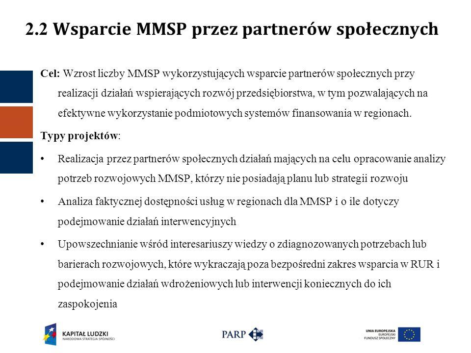 Cel: Wzrost liczby MMSP wykorzystujących wsparcie partnerów społecznych przy realizacji działań wspierających rozwój przedsiębiorstwa, w tym pozwalają