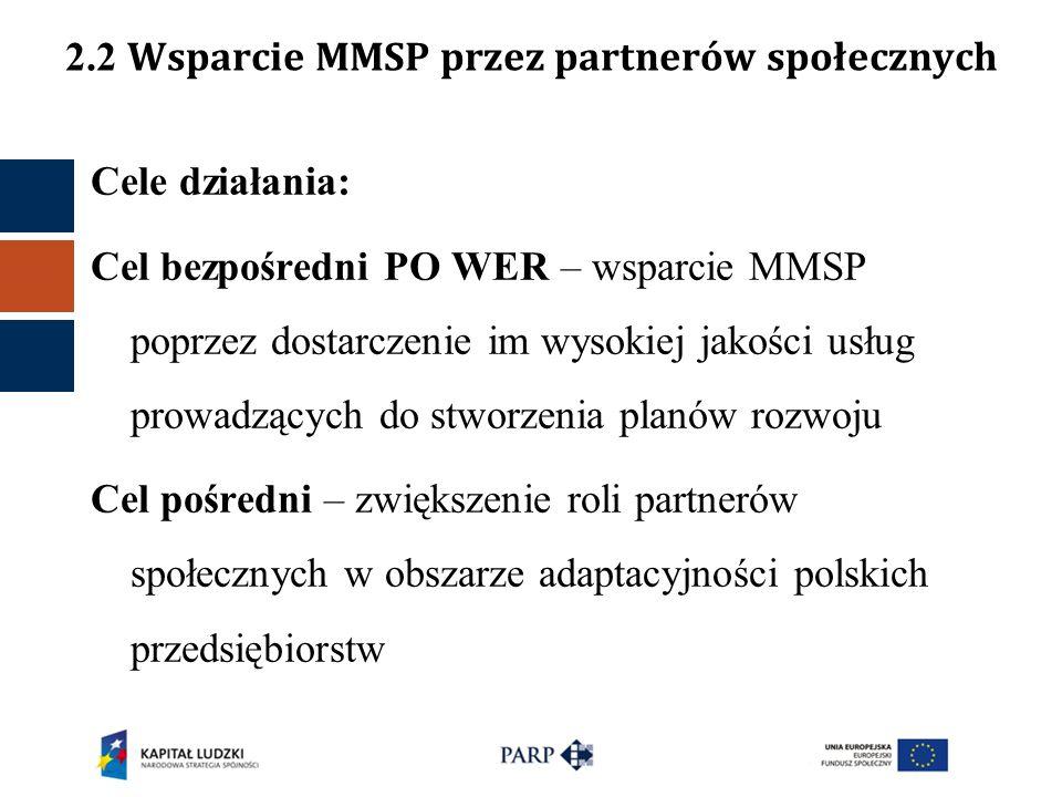 Cele działania: Cel bezpośredni PO WER – wsparcie MMSP poprzez dostarczenie im wysokiej jakości usług prowadzących do stworzenia planów rozwoju Cel po