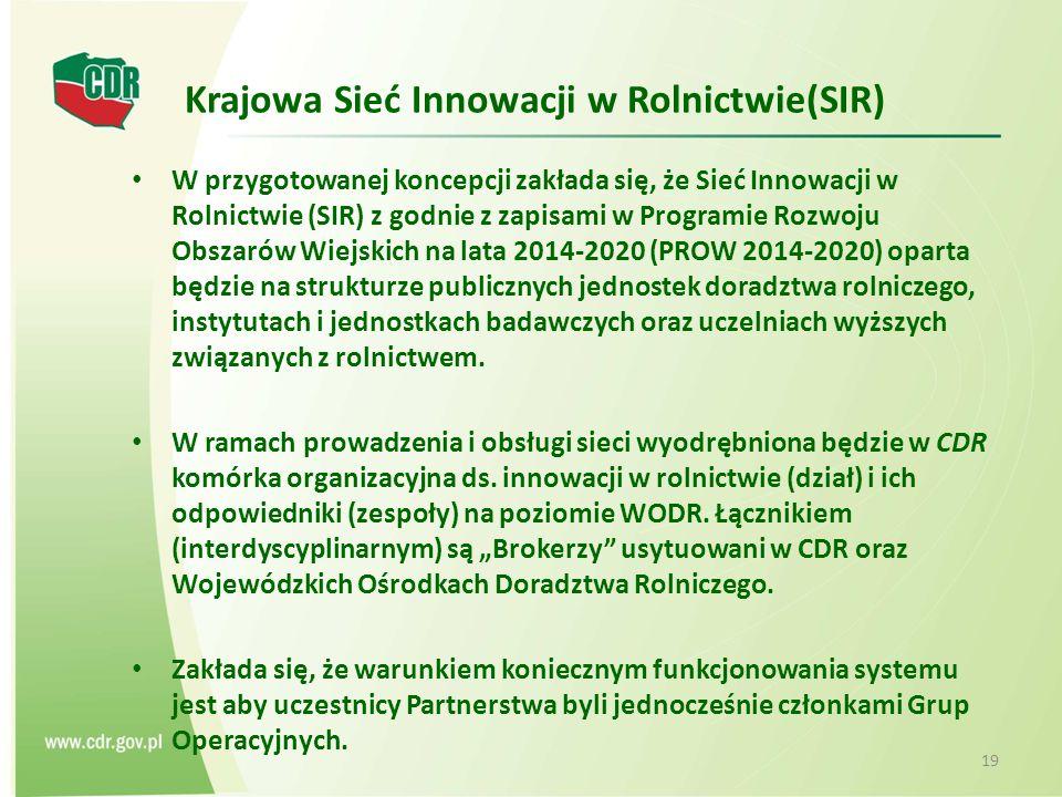 Krajowa Sieć Innowacji w Rolnictwie(SIR) W przygotowanej koncepcji zakłada się, że Sieć Innowacji w Rolnictwie (SIR) z godnie z zapisami w Programie Rozwoju Obszarów Wiejskich na lata 2014-2020 (PROW 2014-2020) oparta będzie na strukturze publicznych jednostek doradztwa rolniczego, instytutach i jednostkach badawczych oraz uczelniach wyższych związanych z rolnictwem.