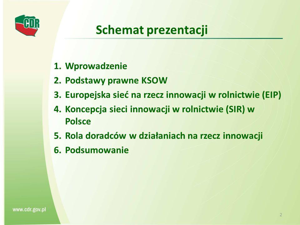 Schemat prezentacji 1.Wprowadzenie 2.Podstawy prawne KSOW 3.Europejska sieć na rzecz innowacji w rolnictwie (EIP) 4.Koncepcja sieci innowacji w rolnictwie (SIR) w Polsce 5.Rola doradców w działaniach na rzecz innowacji 6.Podsumowanie 2