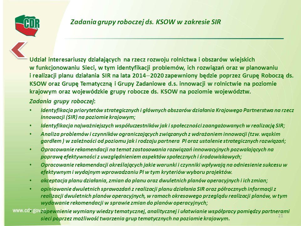 21 Udział interesariuszy działających na rzecz rozwoju rolnictwa i obszarów wiejskich w funkcjonowaniu Sieci, w tym identyfikacji problemów, ich rozwiązań oraz w planowaniu i realizacji planu działania SIR na lata 2014  2020 zapewniony będzie poprzez Grupę Roboczą ds.