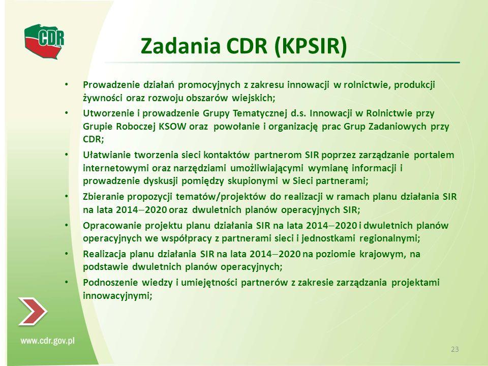 Zadania CDR (KPSIR) Prowadzenie działań promocyjnych z zakresu innowacji w rolnictwie, produkcji żywności oraz rozwoju obszarów wiejskich; Utworzenie i prowadzenie Grupy Tematycznej d.s.